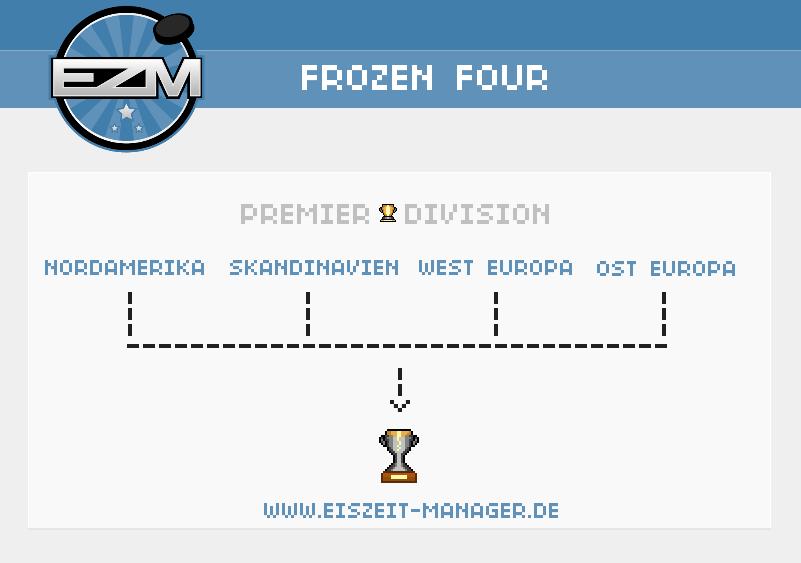 http://www.eiszeit-manager.de/buero/images/frozenfour/ff_promo.png